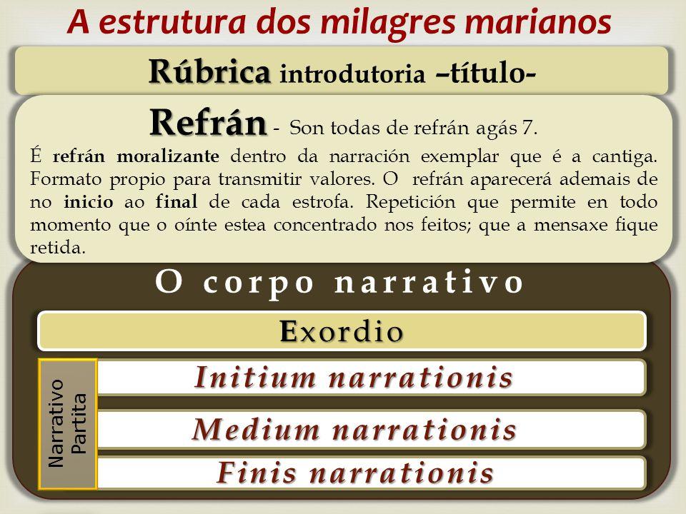A estrutura dos milagres marianos