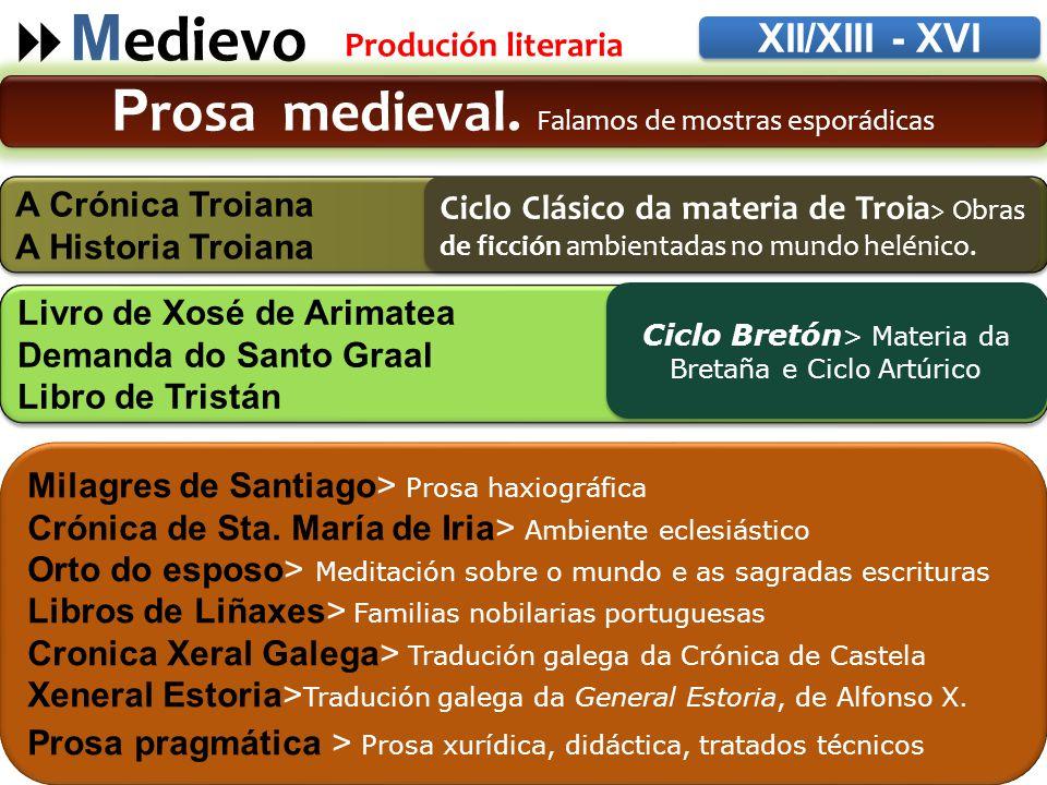 Medievo Prosa medieval. Falamos de mostras esporádicas XII/XIII - XVI