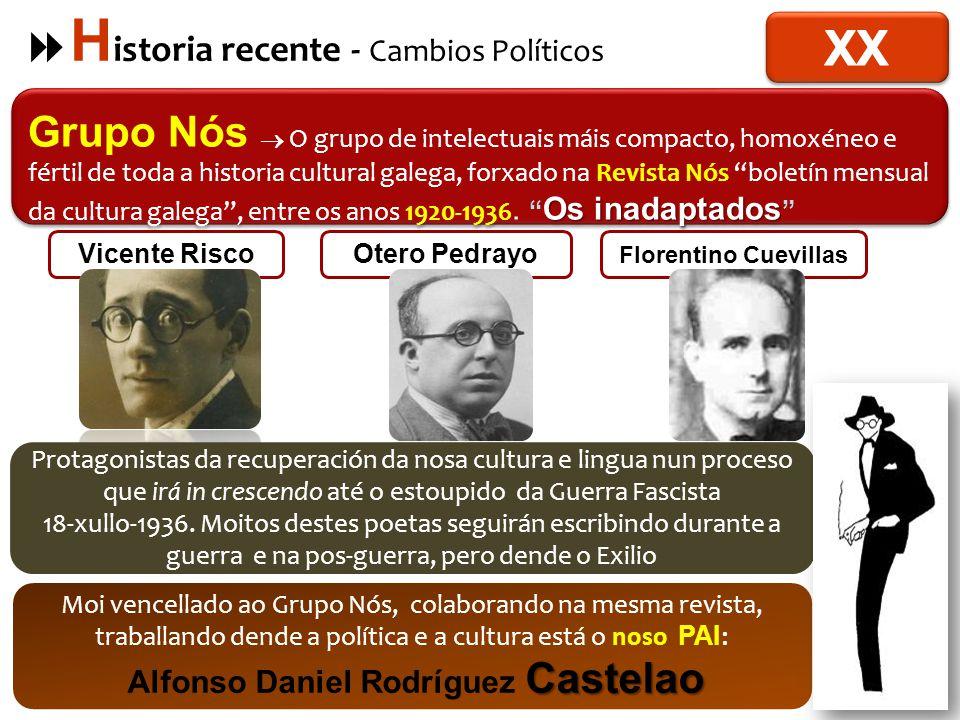 Historia recente - Cambios Políticos