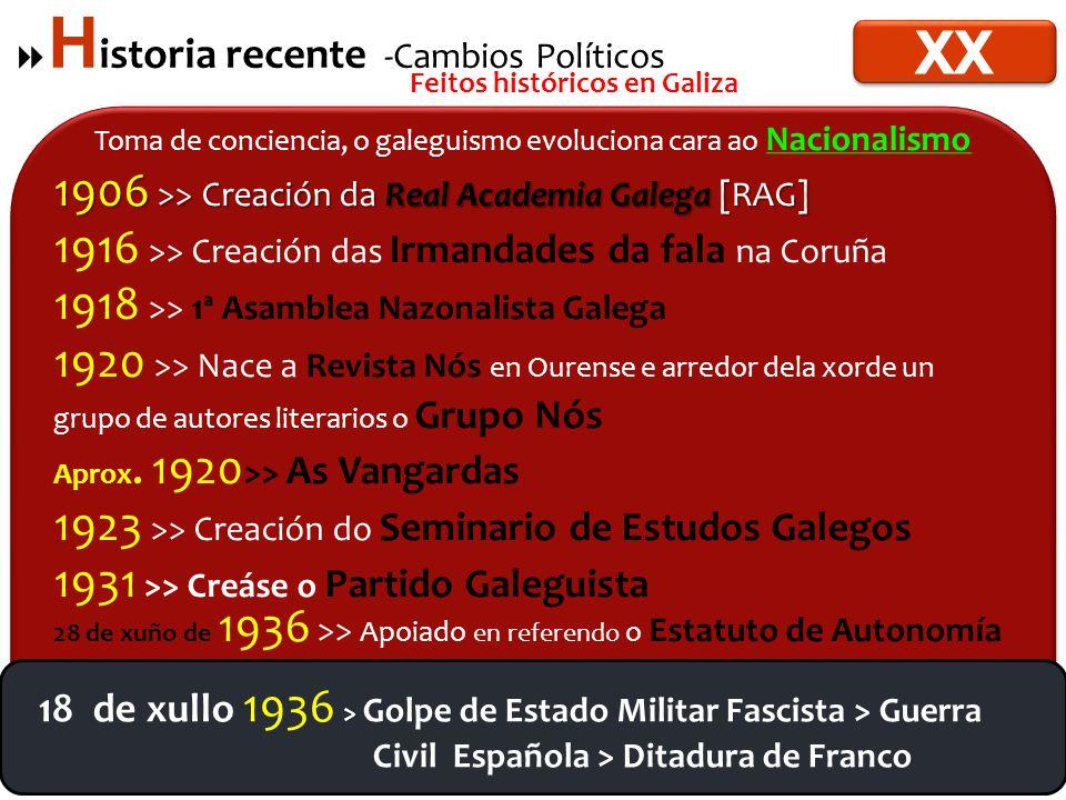 Historia recente -Cambios Políticos