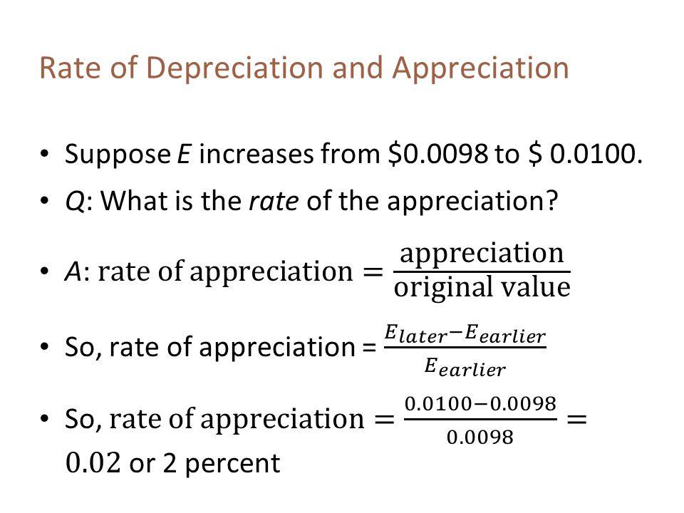 Rate of Depreciation and Appreciation