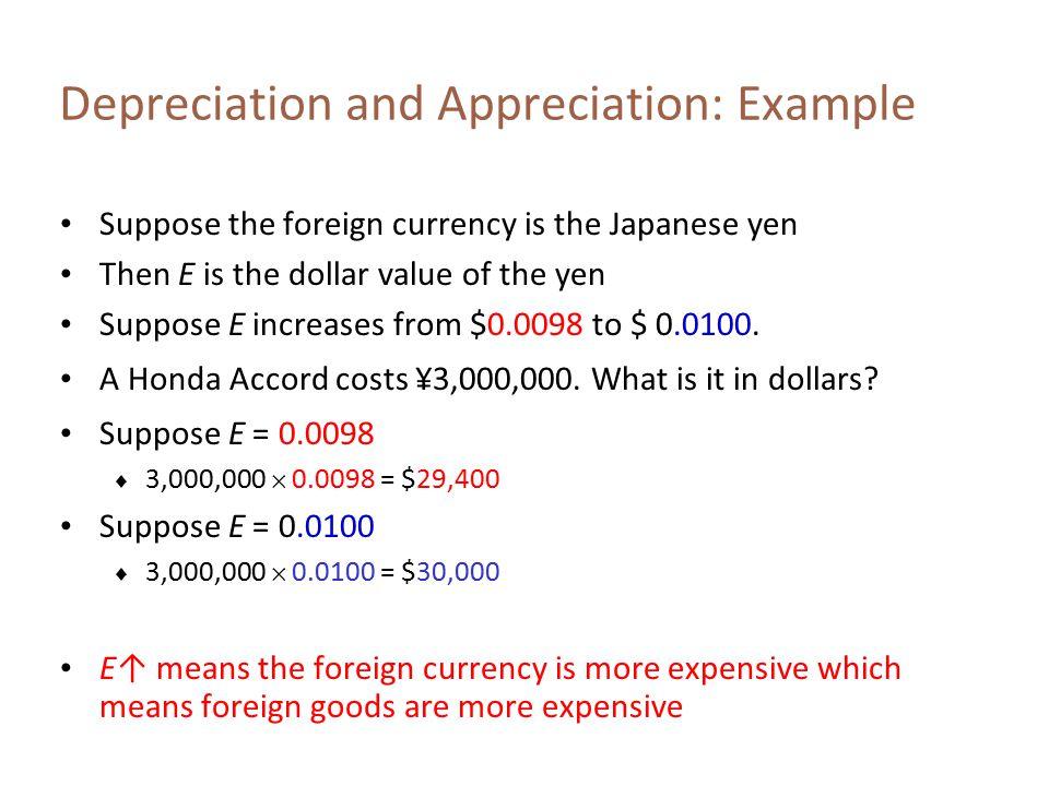 Depreciation and Appreciation: Example