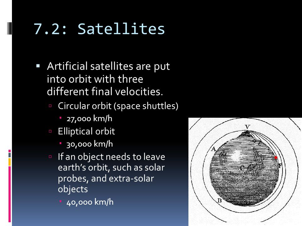 7.2: Satellites Artificial satellites are put into orbit with three different final velocities. Circular orbit (space shuttles)