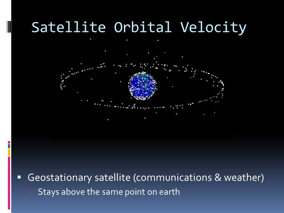 Satellite Orbital Velocity