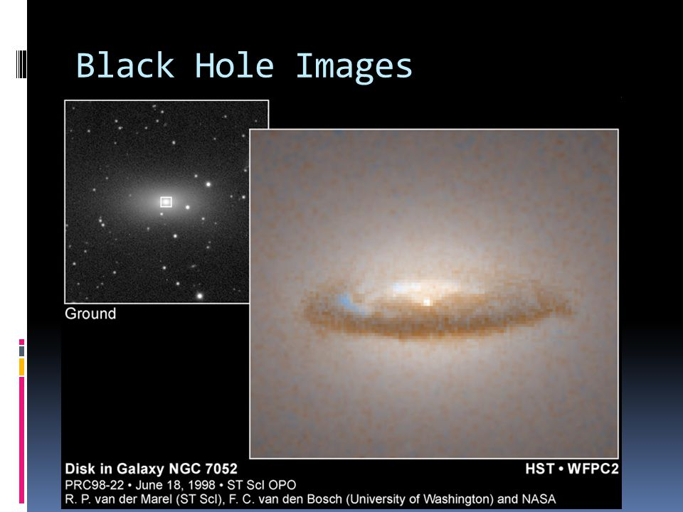 Black Hole Images