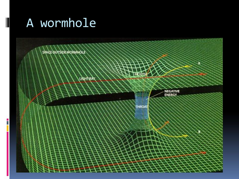 A wormhole