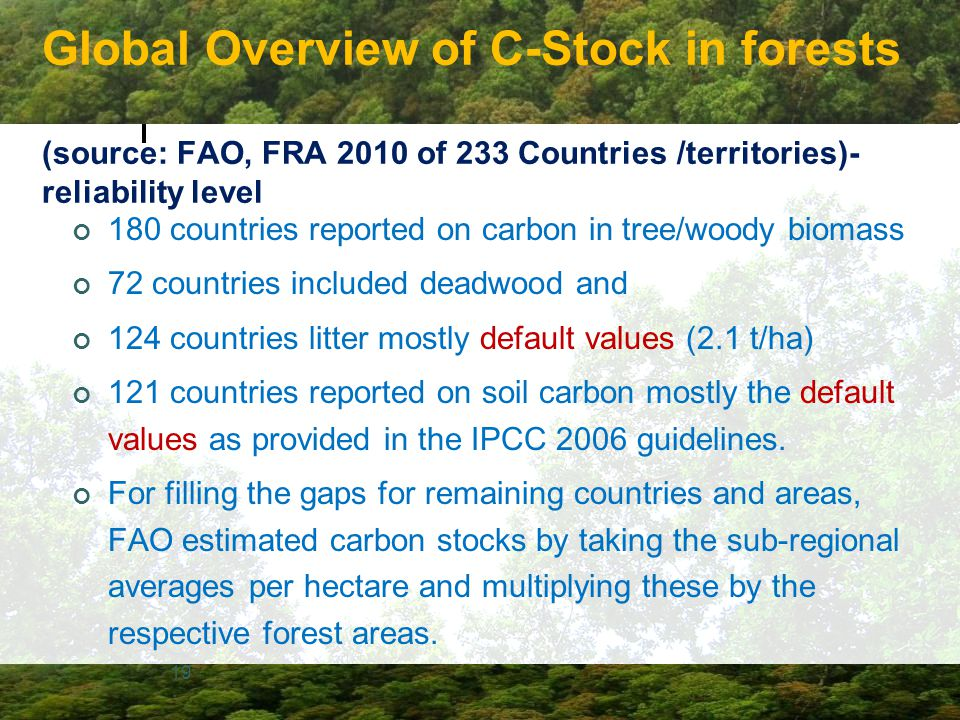 Global Overview of C-Stock in forests (source: FAO, FRA 2010 of 233 Countries /territories)- reliability level