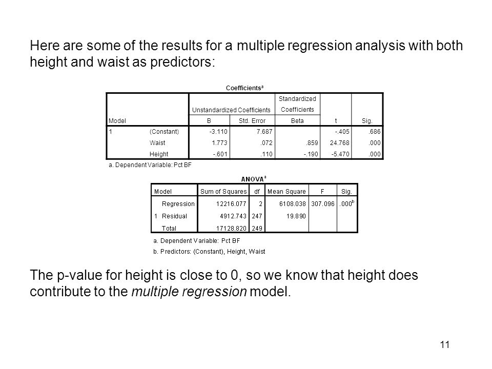 Here are some of the results for a multiple regression analysis with both height and waist as predictors: