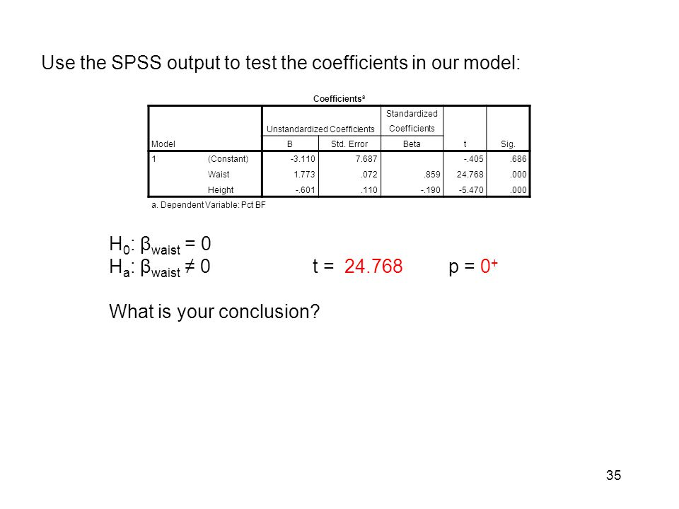 Use the SPSS output to test the coefficients in our model: