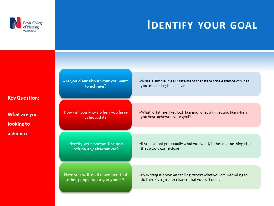 Identify your goal Key Question: What are you looking to achieve