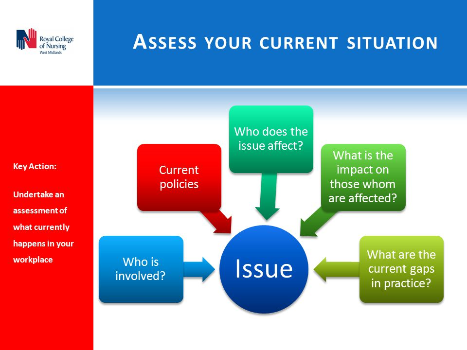 Assess your current situation
