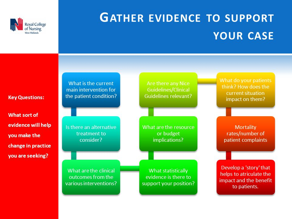 Gather evidence to support your case