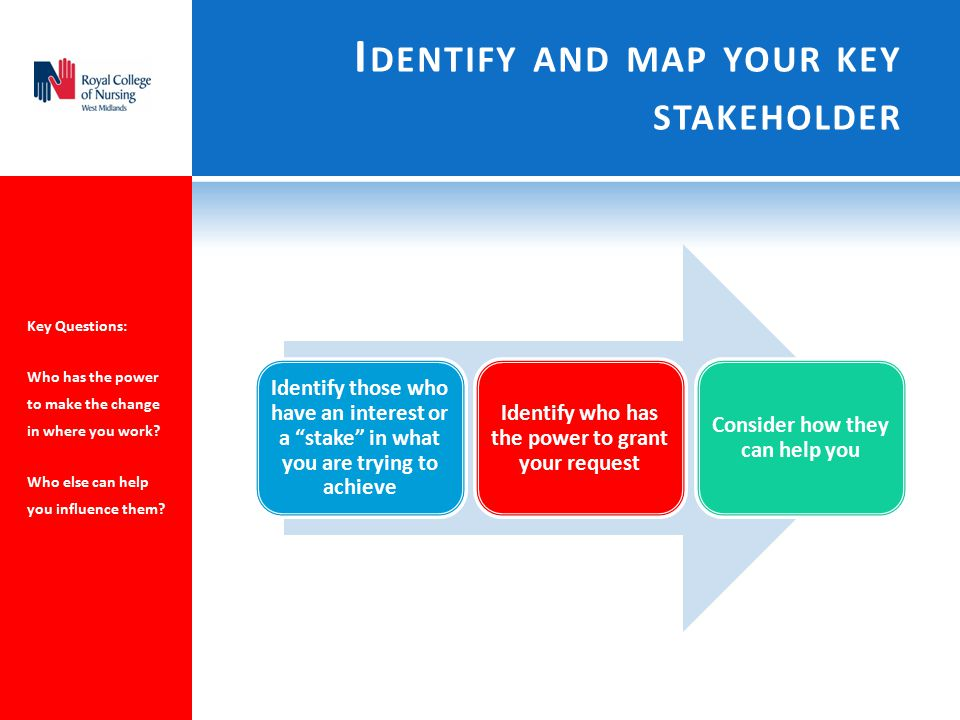 Identify and map your key stakeholder