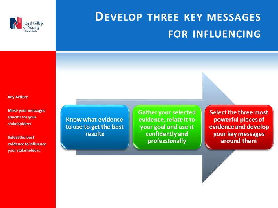 Develop three key messages for influencing