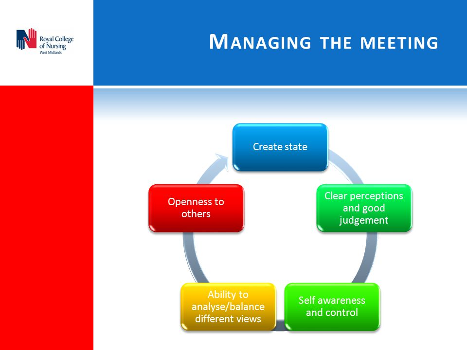 Managing the meeting Create state Clear perceptions and good judgement
