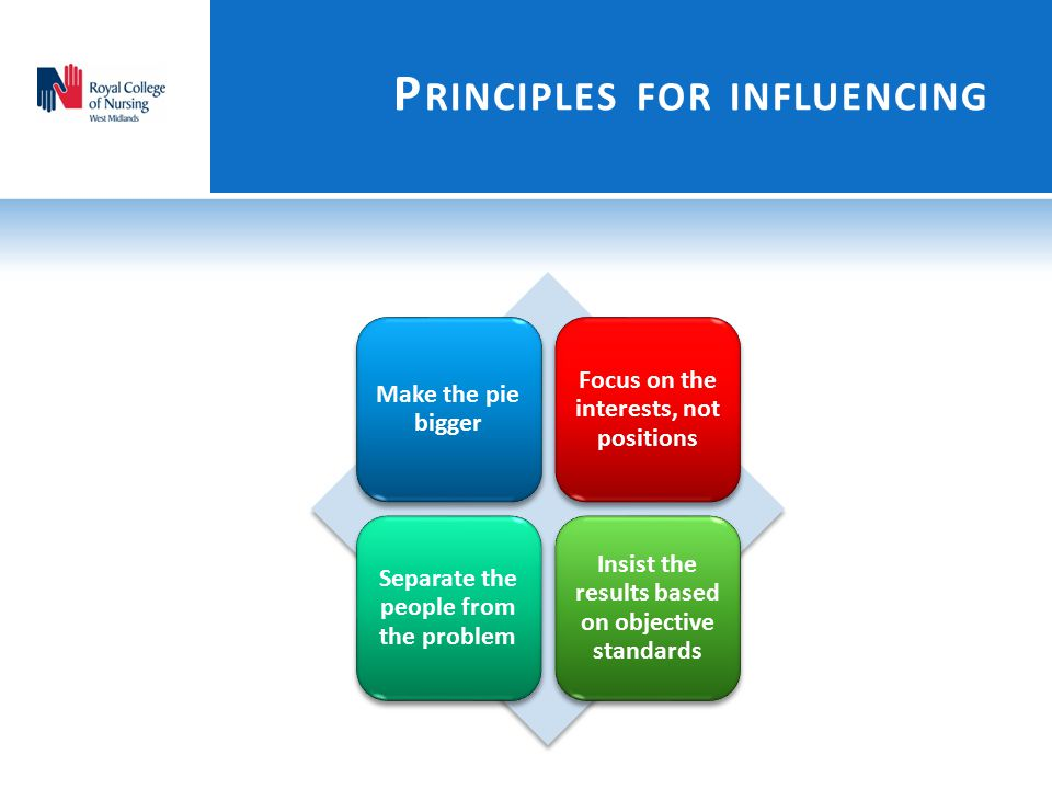 Principles for influencing
