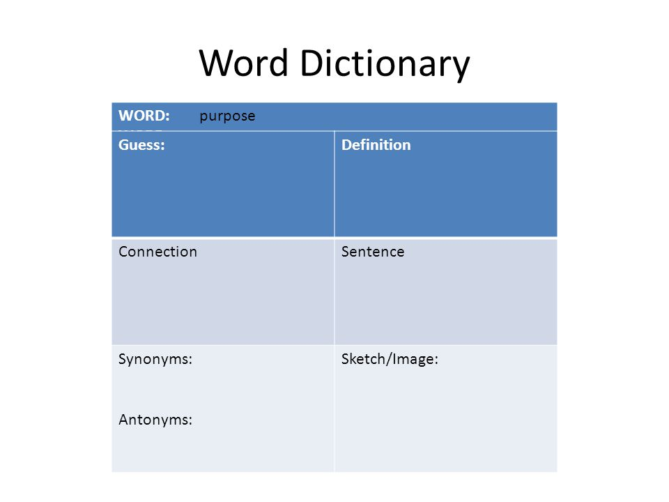 Word Dictionary WORD: purpose Guess: Definition Connection Sentence
