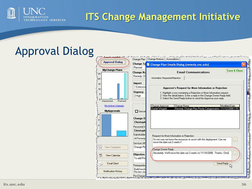 ITS Change Management Initiative