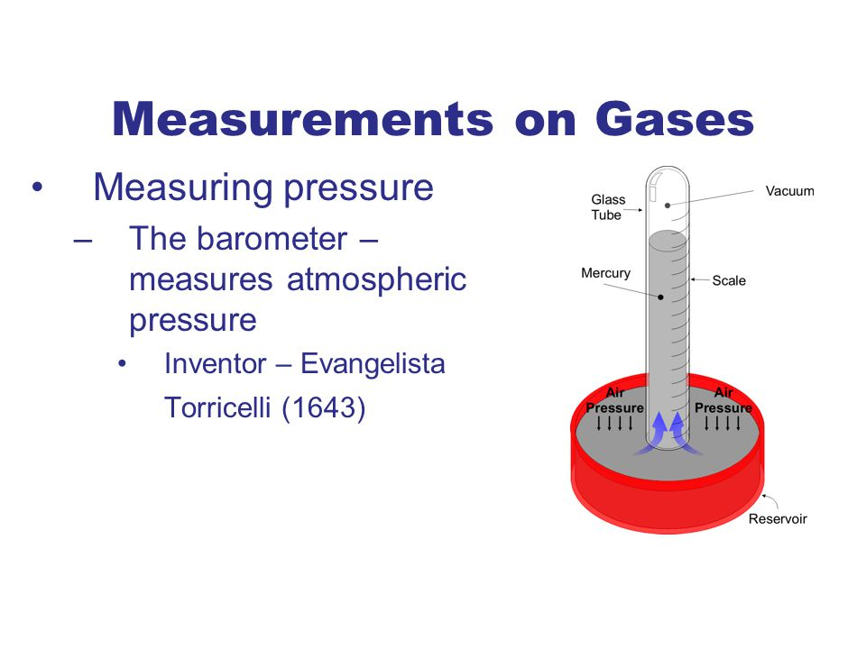 Measurements on Gases Measuring pressure