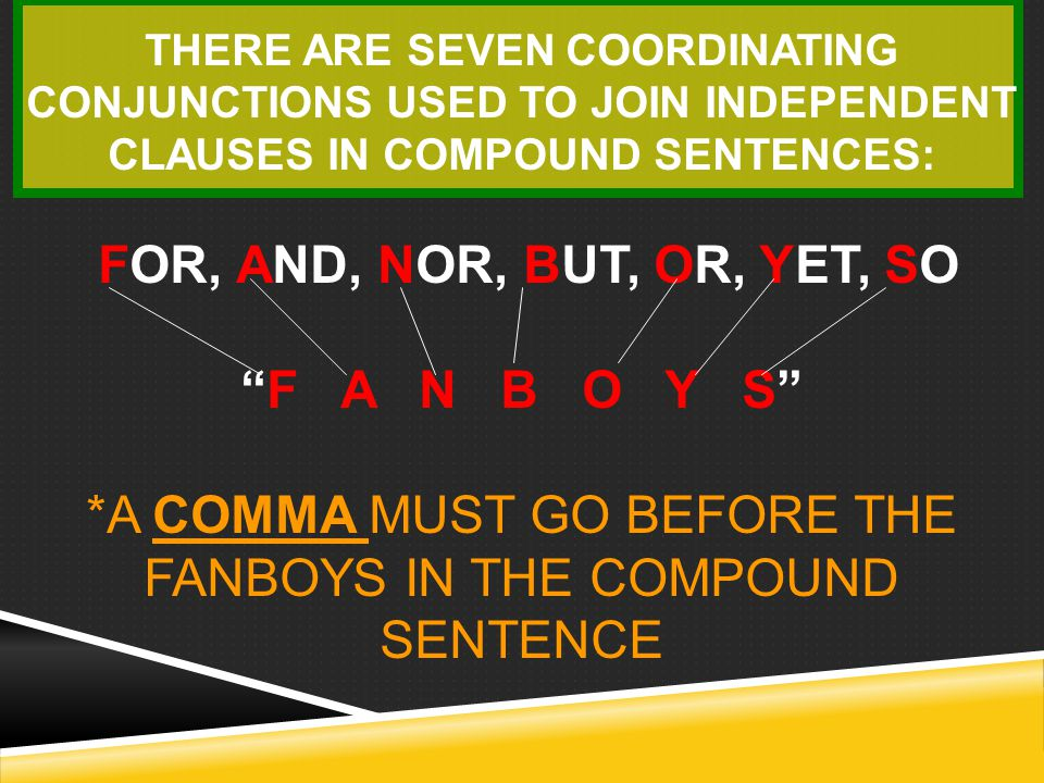 There are seven coordinating conjunctions used to join independent clauses in compound sentences: FOR, AND, NOR, BUT, OR, YET, SO F A N B O Y S *A comma must go before the FANBOYS in the compound sentence