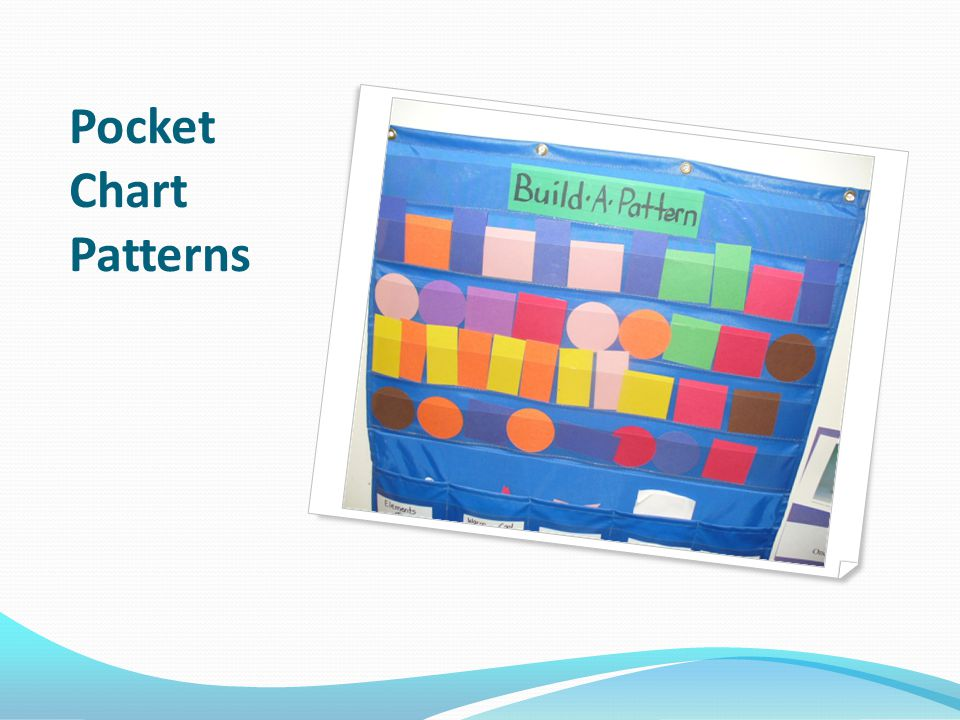 Pocket Chart Patterns