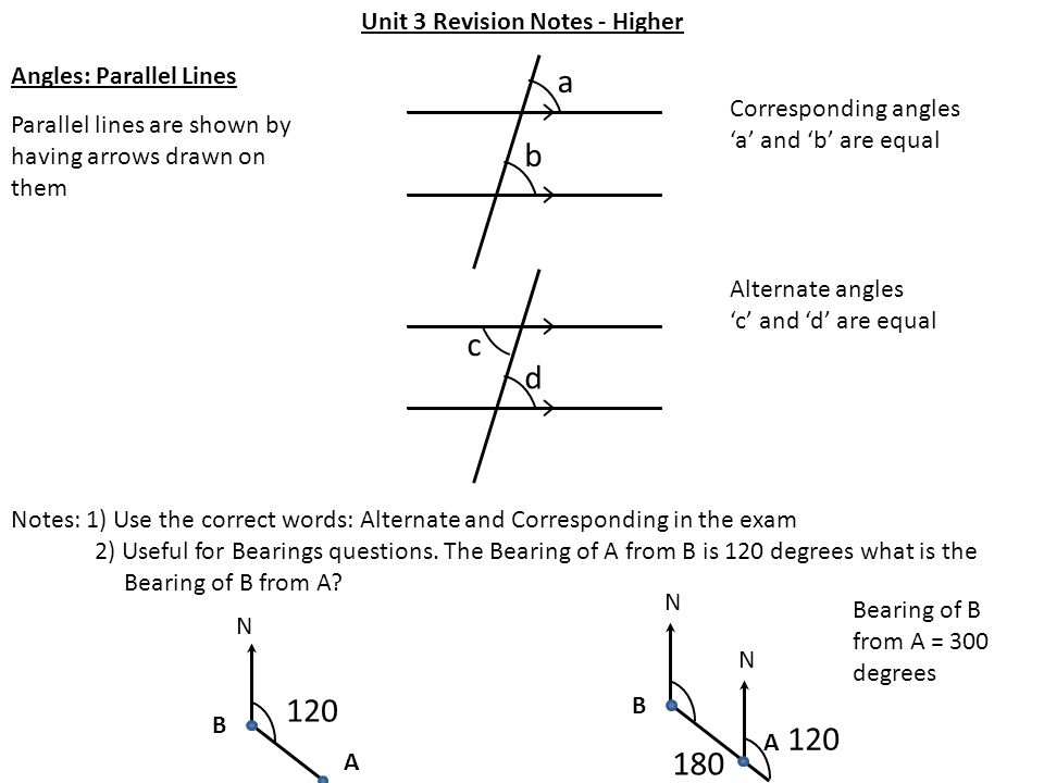 Unit 3 Revision Notes - Higher