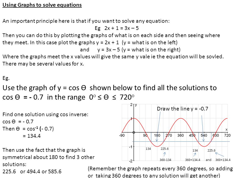 By Drawing The Line Y On The Grid Solve The Equations : Unit revision notes higher ppt download