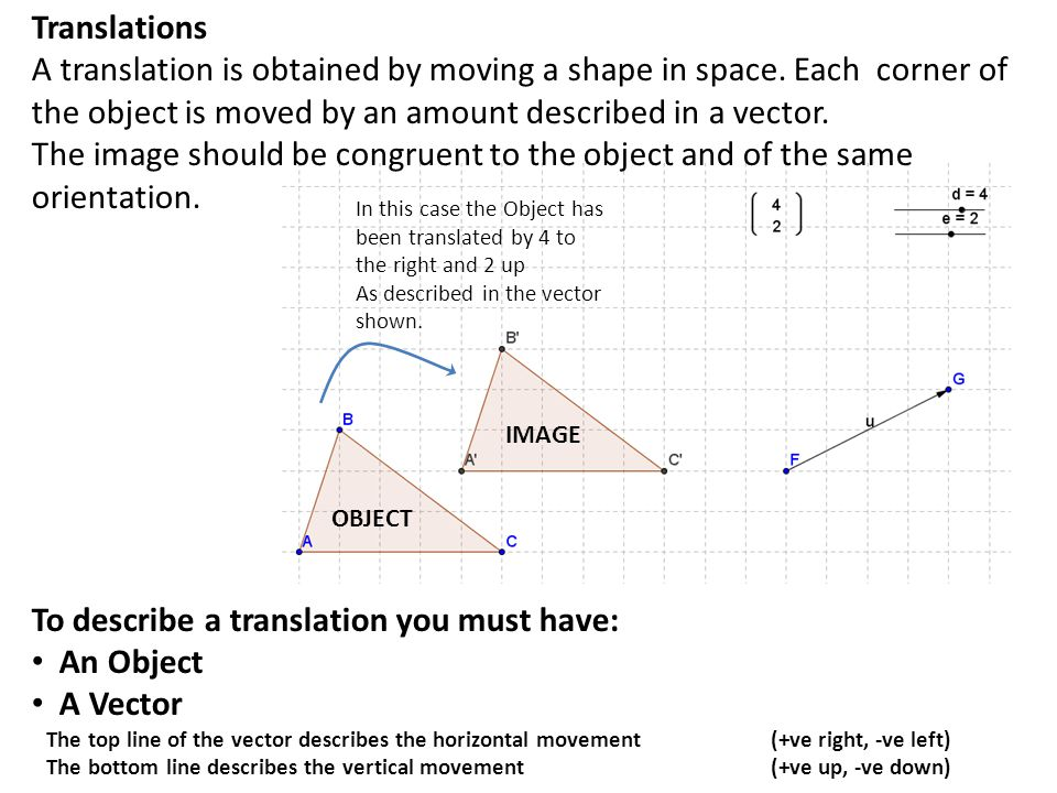 To describe a translation you must have: An Object A Vector