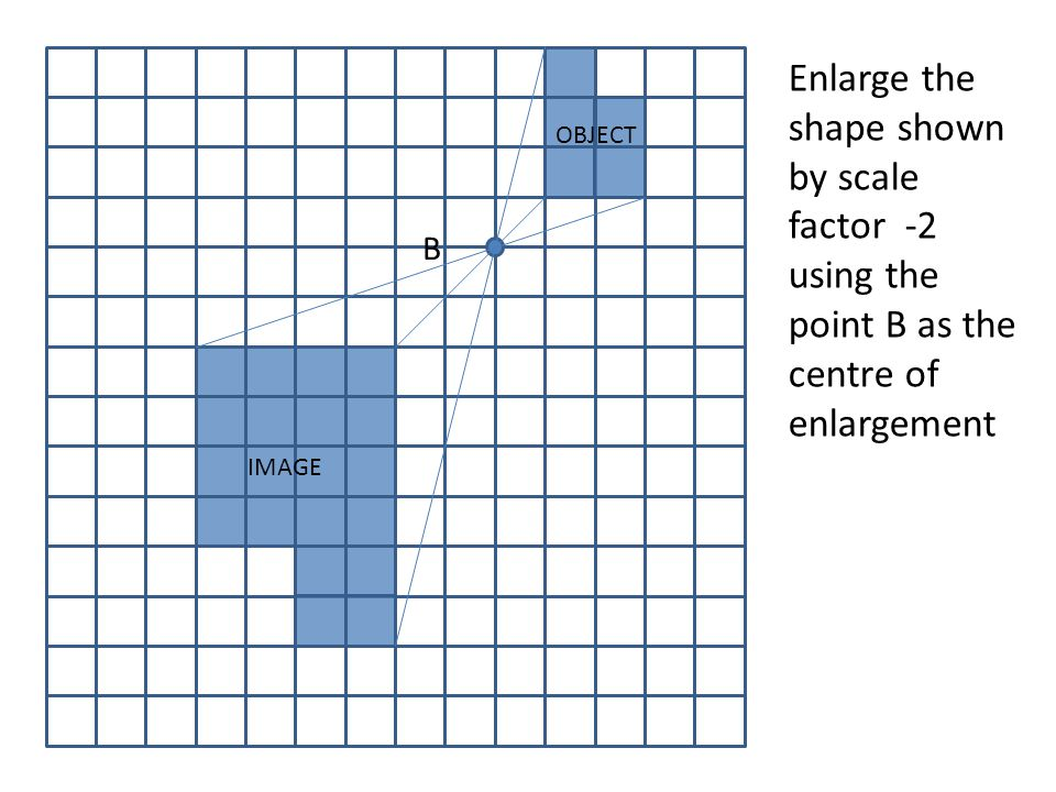 Enlarge the shape shown by scale factor -2 using the point B as the centre of enlargement