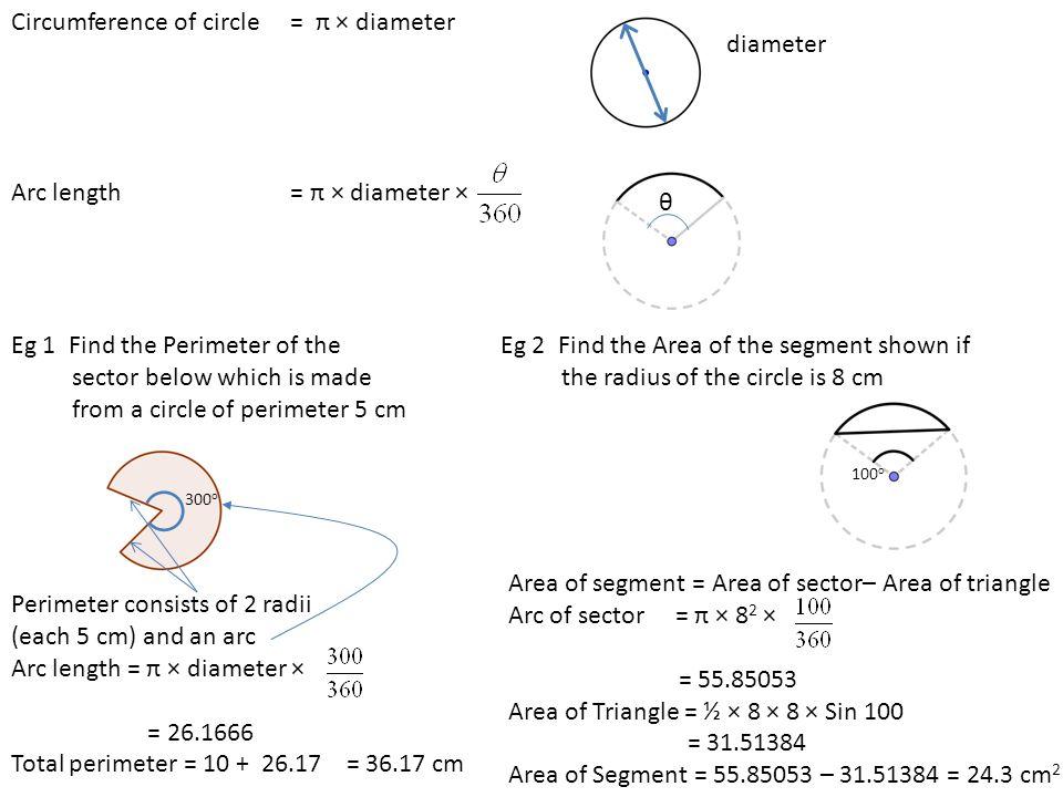 Circumference of circle = π × diameter