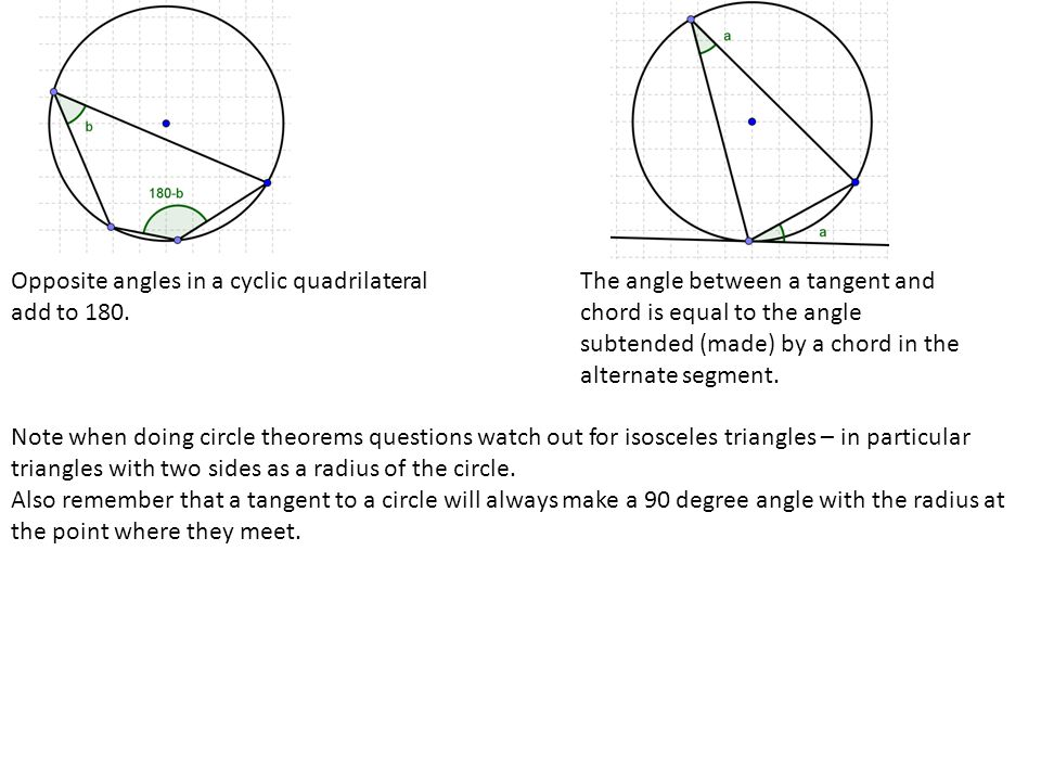 Opposite angles in a cyclic quadrilateral add to 180.