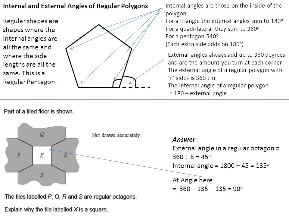 Internal and External Angles of Regular Polygons