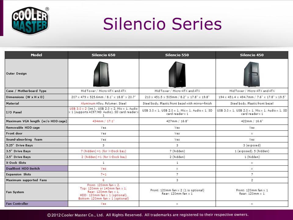 Silencio Series Model Silencio 650 Silencio 550 Silencio 450