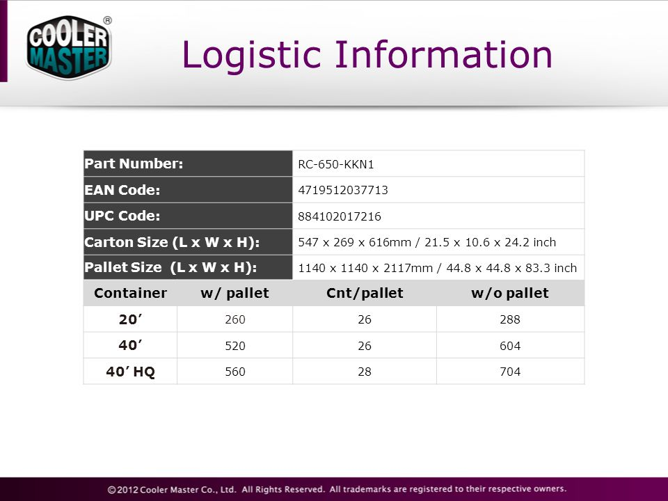 Logistic Information Part Number: EAN Code: UPC Code: