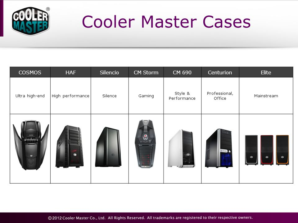 Cooler Master Cases COSMOS HAF Silencio CM Storm CM 690 Centurion