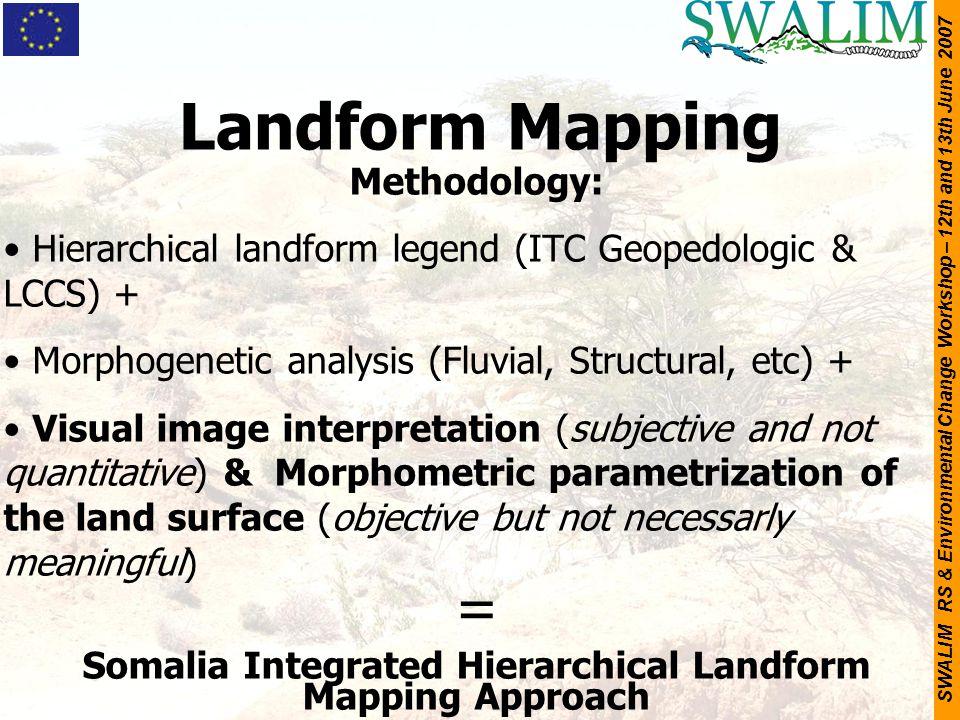 Landform Mapping = Methodology: