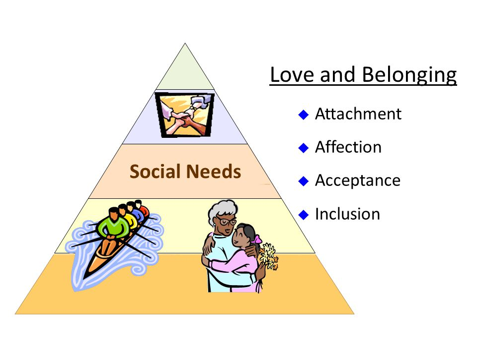 Love and Belonging Social Needs Attachment Affection Acceptance