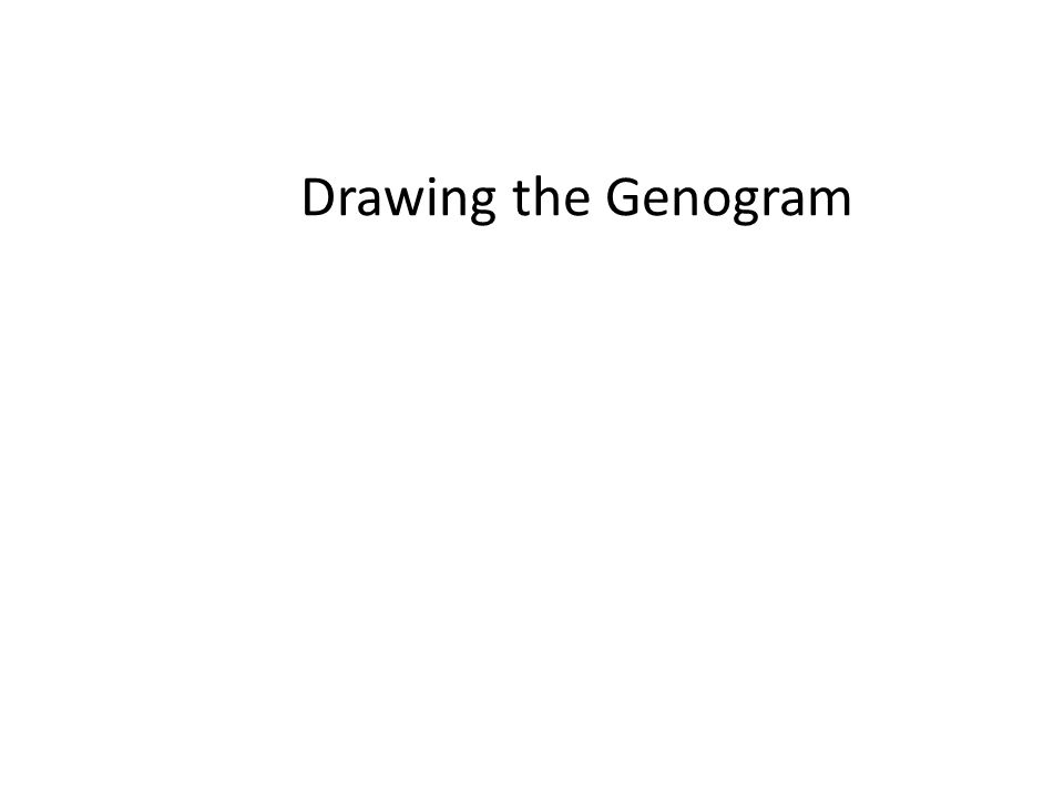 Drawing the Genogram