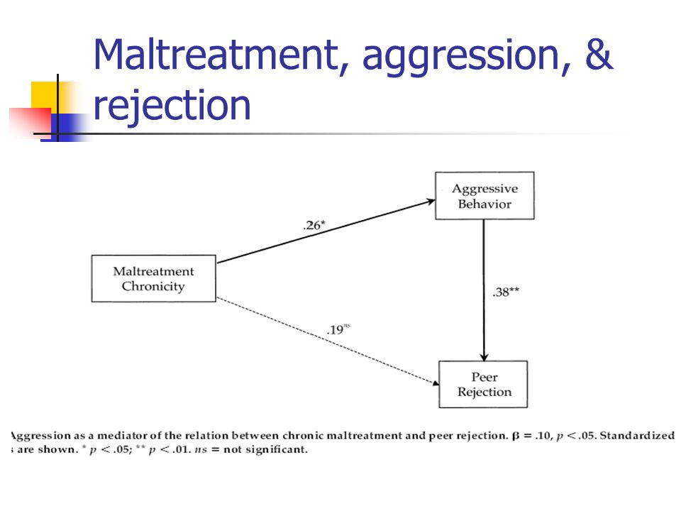 Maltreatment, aggression, & rejection