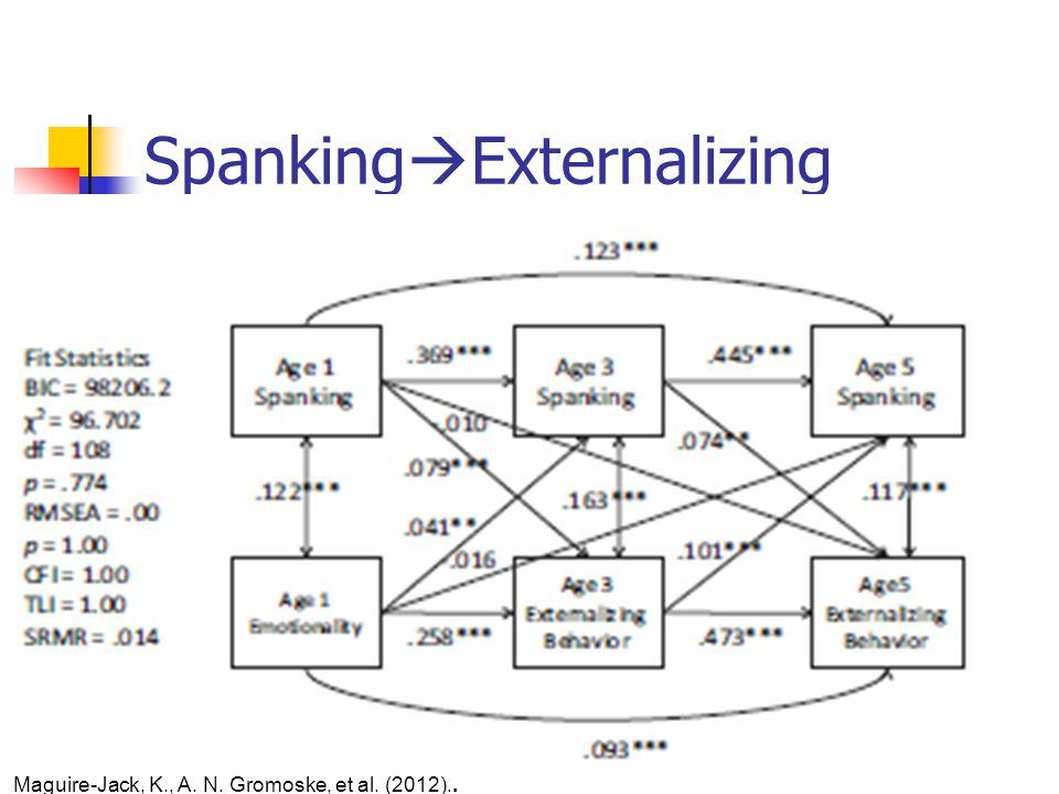 SpankingExternalizing