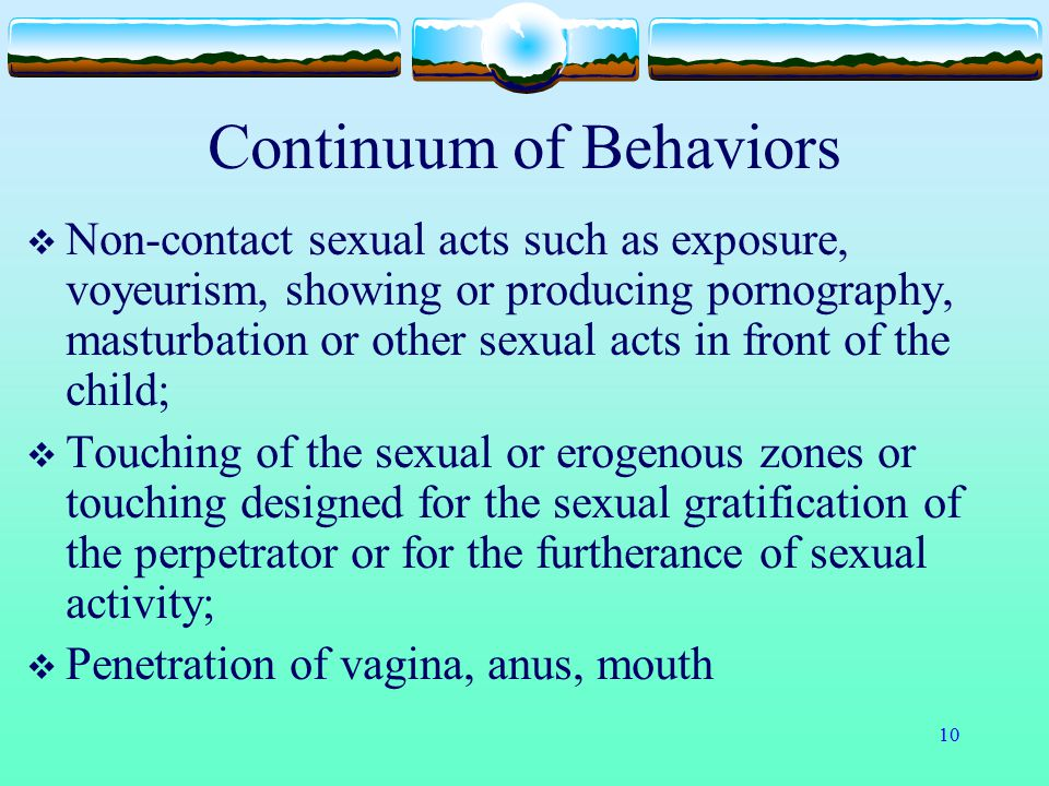 Continuum of Behaviors