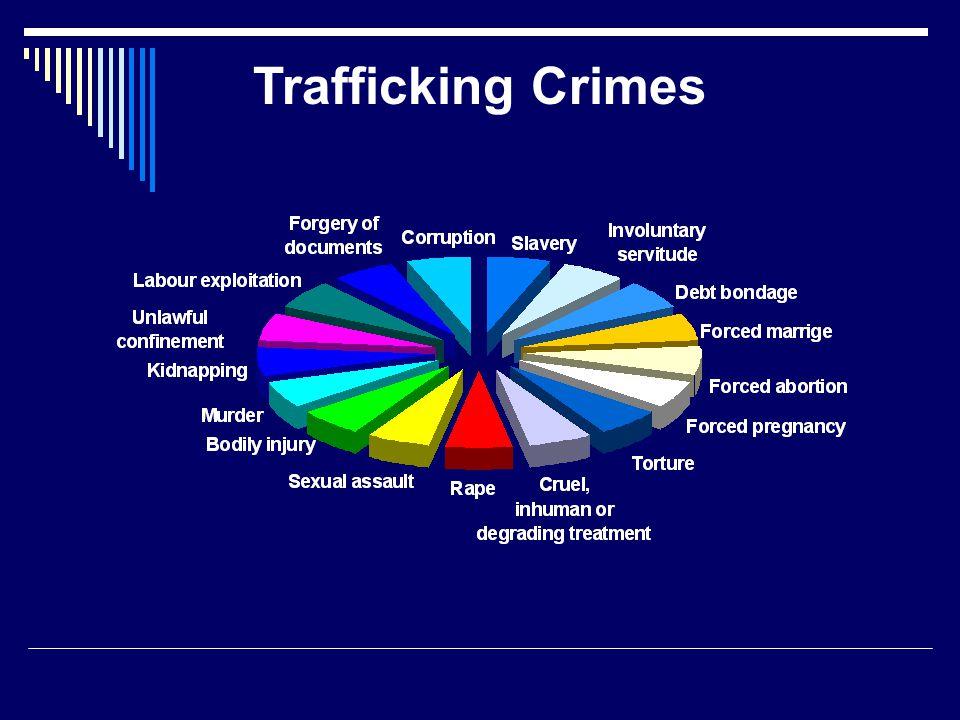 Trafficking Crimes