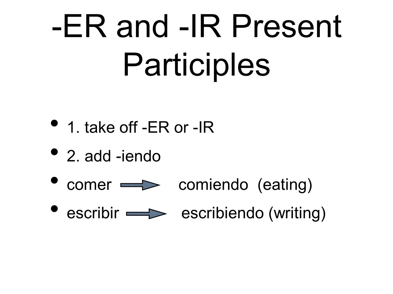 -ER and -IR Present Participles