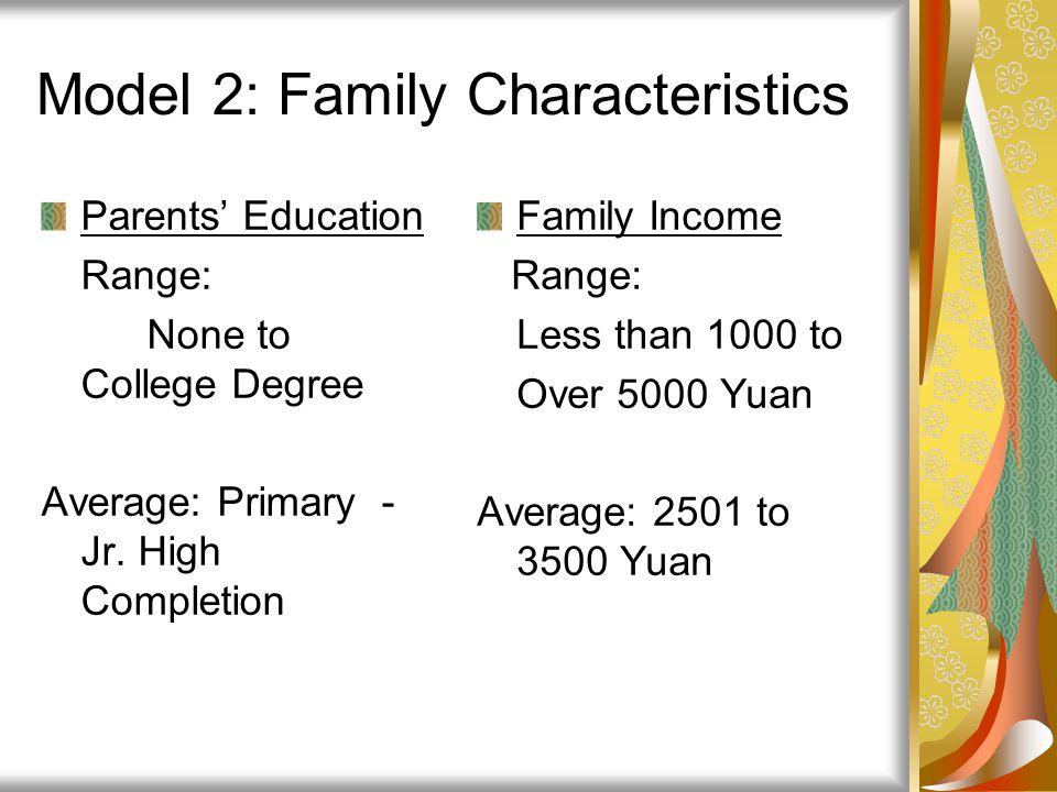 Model 2: Family Characteristics