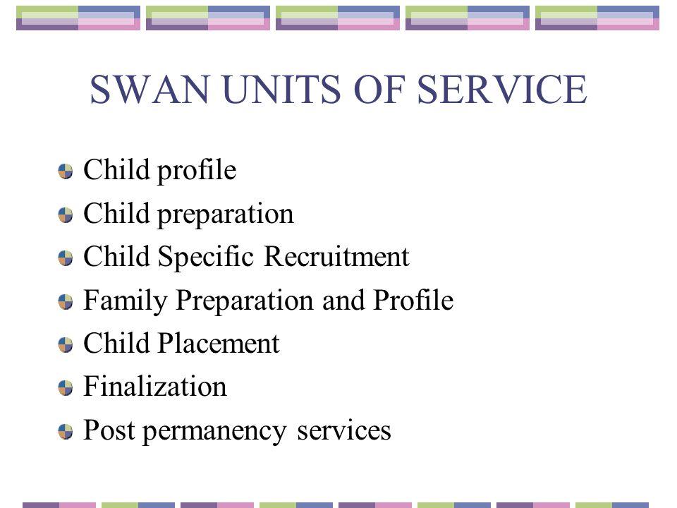 SWAN UNITS OF SERVICE Child profile Child preparation