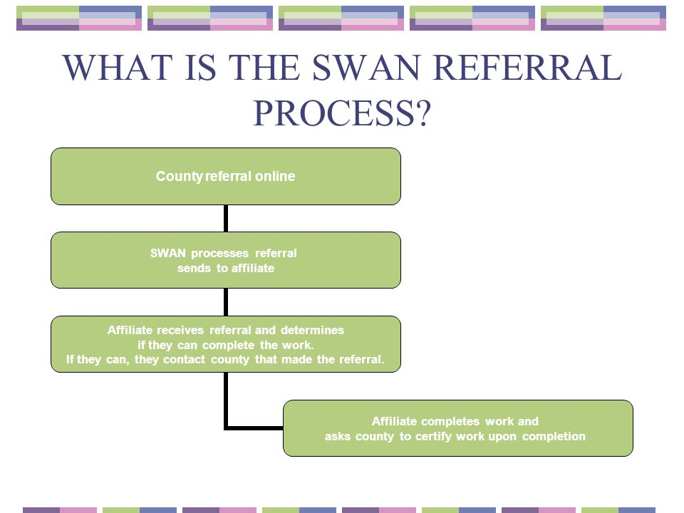 WHAT IS THE SWAN REFERRAL PROCESS
