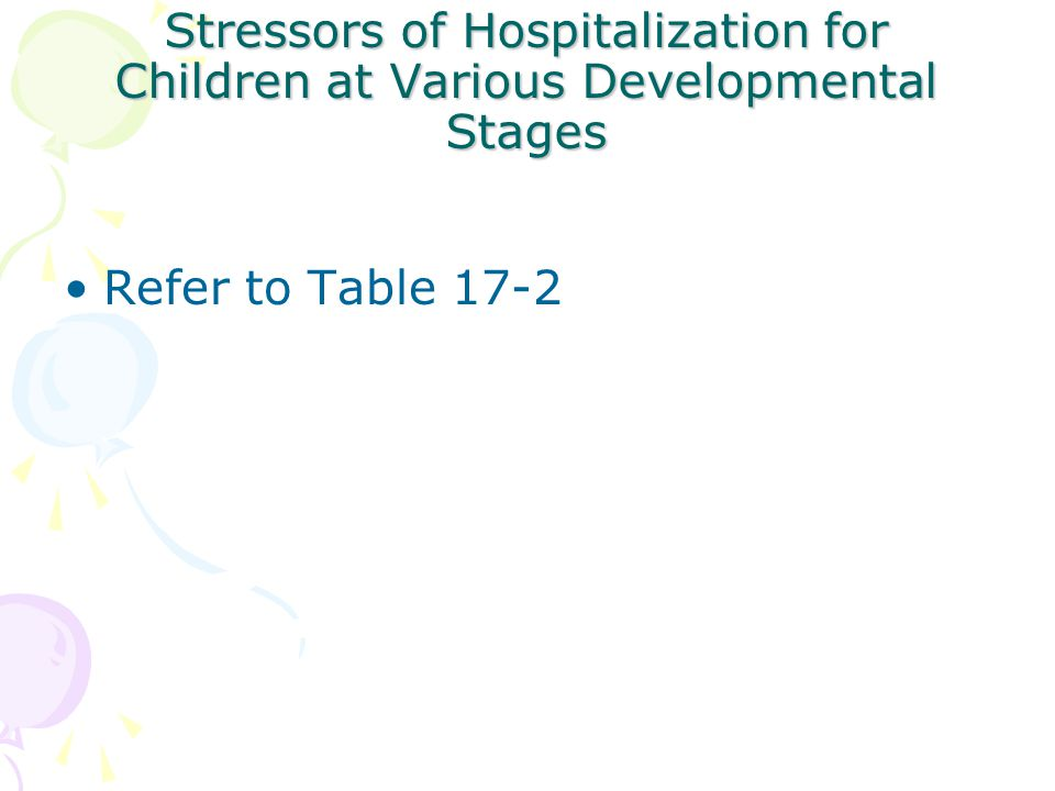 Stressors of Hospitalization for Children at Various Developmental Stages