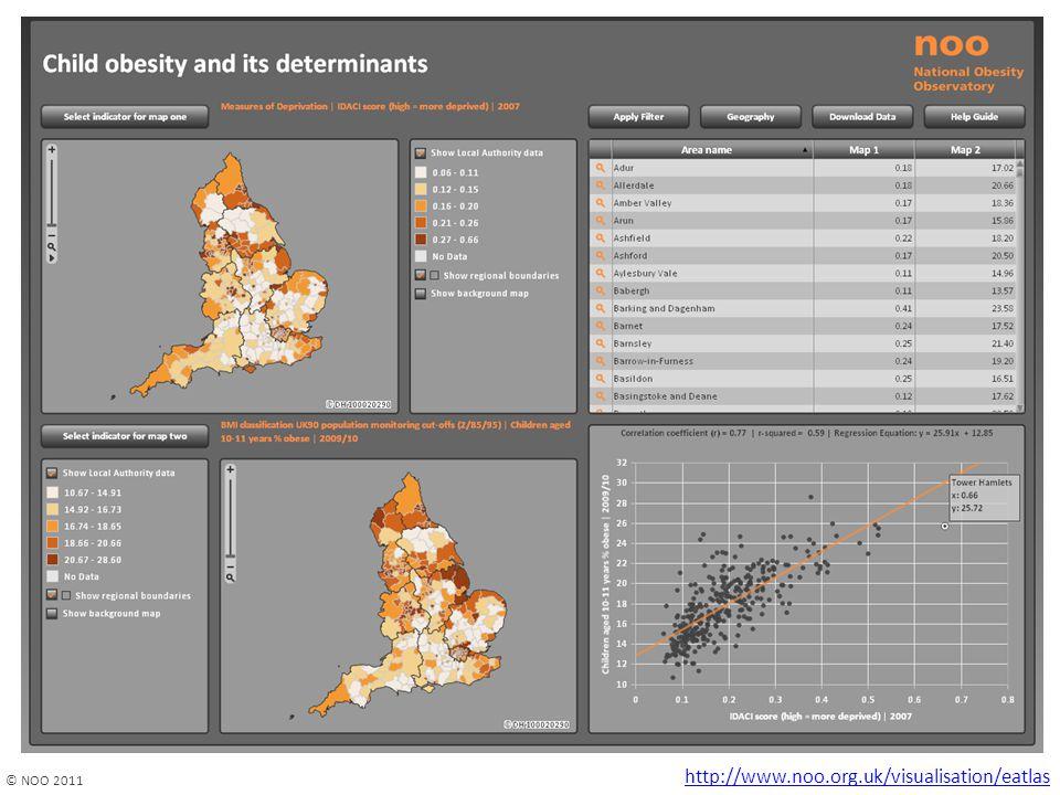 http://www.noo.org.uk/visualisation/eatlas © NOO 2011.