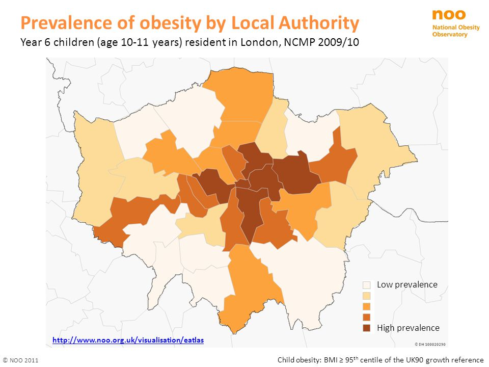 Prevalence of obesity by Local Authority