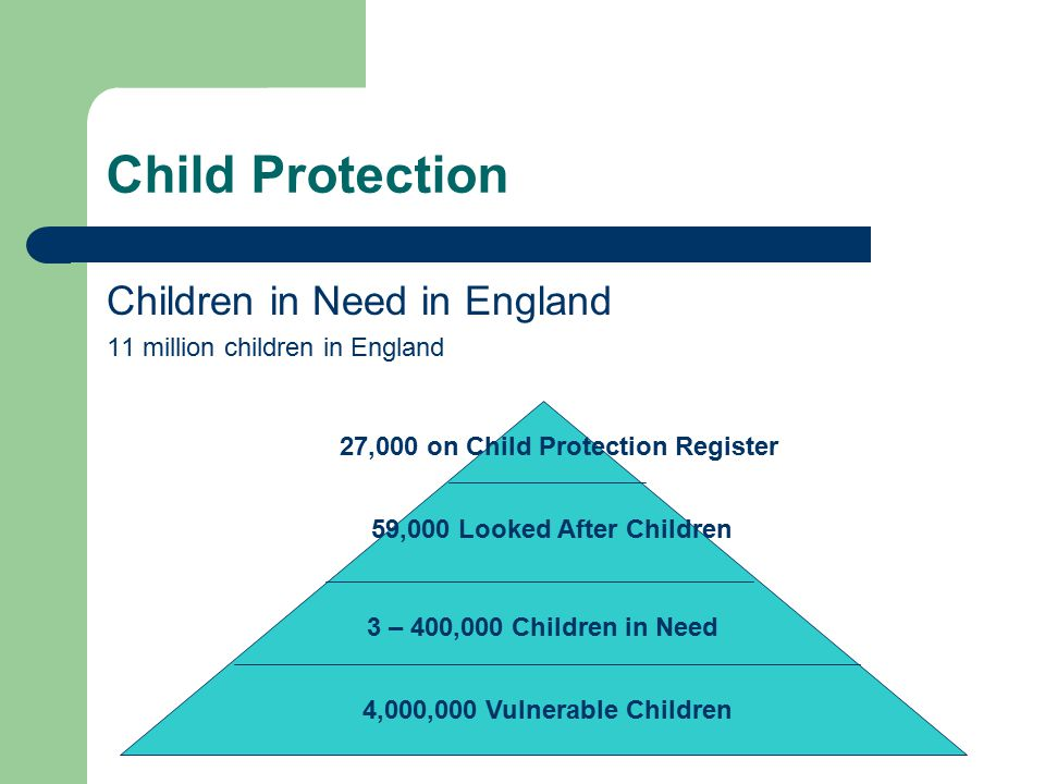 27,000 on Child Protection Register